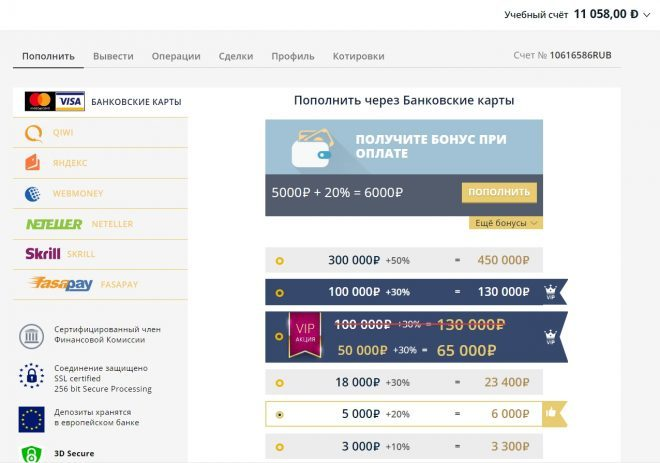 Итоги торгов на белорусской валютно фондовой бирже график 1