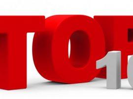 Обзор 10 лучших брокеров бинарных опционов