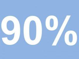 Обзор стратегий бинарных опционов с точностью 90%