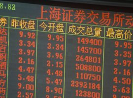 Колебания мировых биржевых индексов и их влияние на торговлю бинарными опционами
