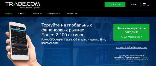 Сайт активы