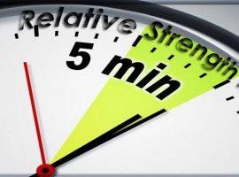 Настройки индикатора RSI для торговли 5-минутными бинарными опционами