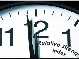 Использование и настройки RSI для торговли 1-минутными бинарными опционами