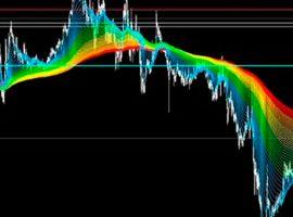 Торговля по стратегии «Радуга» для бинарных опционов