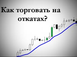 Стратегии торговли бинарными опционами на откатах