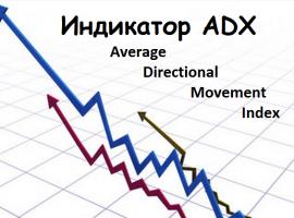 Описание и правила использования индикатора АДХ в бинарных опционах